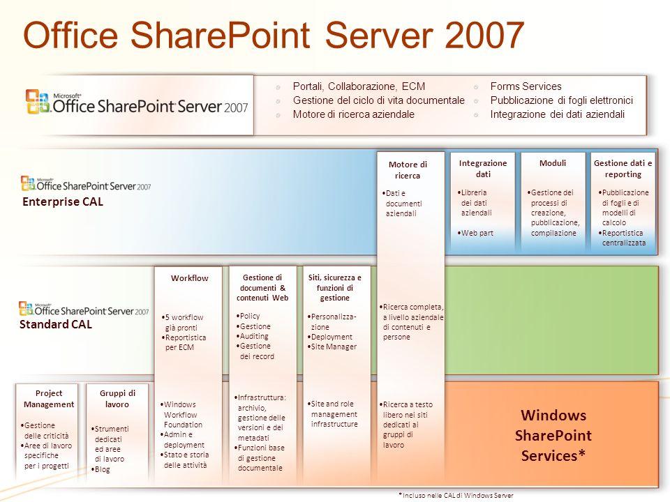 Office SharePoint Server 2007 Portali, Collaborazione, ECM Gestione del ciclo di vita documentale Motore di ricerca aziendale Forms Services Pubblicaz