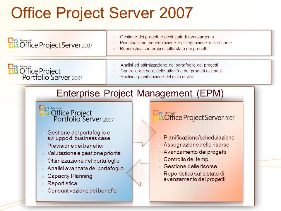 Pianificazione/schedulazione Assegnazione delle risorse Avanzamento dei progetti Controllo dei tempi Gestione delle risorse Reportistica sullo stato d