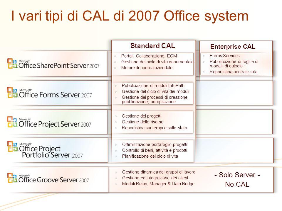 I vari tipi di CAL di 2007 Office system Portali, Collaborazione, ECM Gestione del ciclo di vita documentale Motore di ricerca aziendale Gestione dina