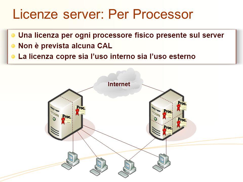 Licenze server: Per Processor Una licenza per ogni processore fisico presente sul server Non è prevista alcuna CAL La licenza copre sia luso interno s