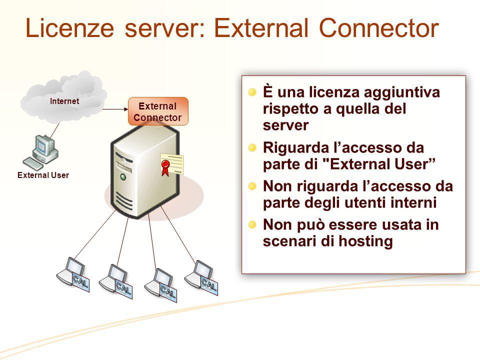 Licenze server: External Connector È una licenza aggiuntiva rispetto a quella del server Riguarda laccesso da parte di External User Non riguarda laccesso da parte degli utenti interni Non può essere usata in scenari di hosting External Connector Internet External User