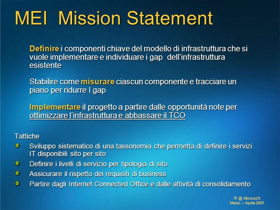 IT @ Microsoft Marzo – Aprile 2007 MEI Mission Statement Definire i componenti chiave del modello di infrastruttura che si vuole implementare e indivi