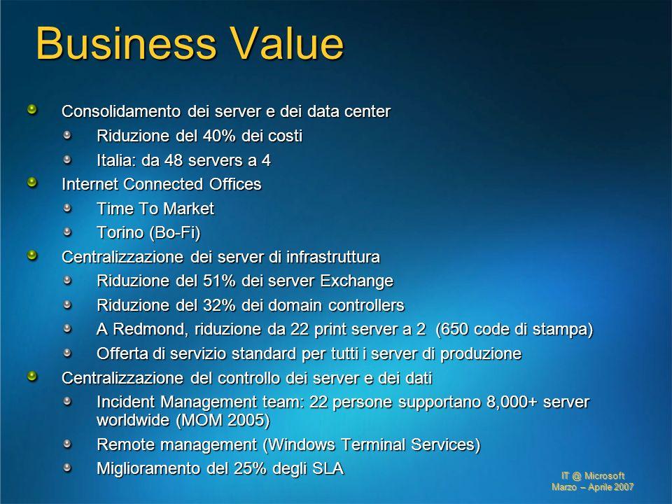 IT @ Microsoft Marzo – Aprile 2007 Business Value Consolidamento dei server e dei data center Riduzione del 40% dei costi Italia: da 48 servers a 4 In