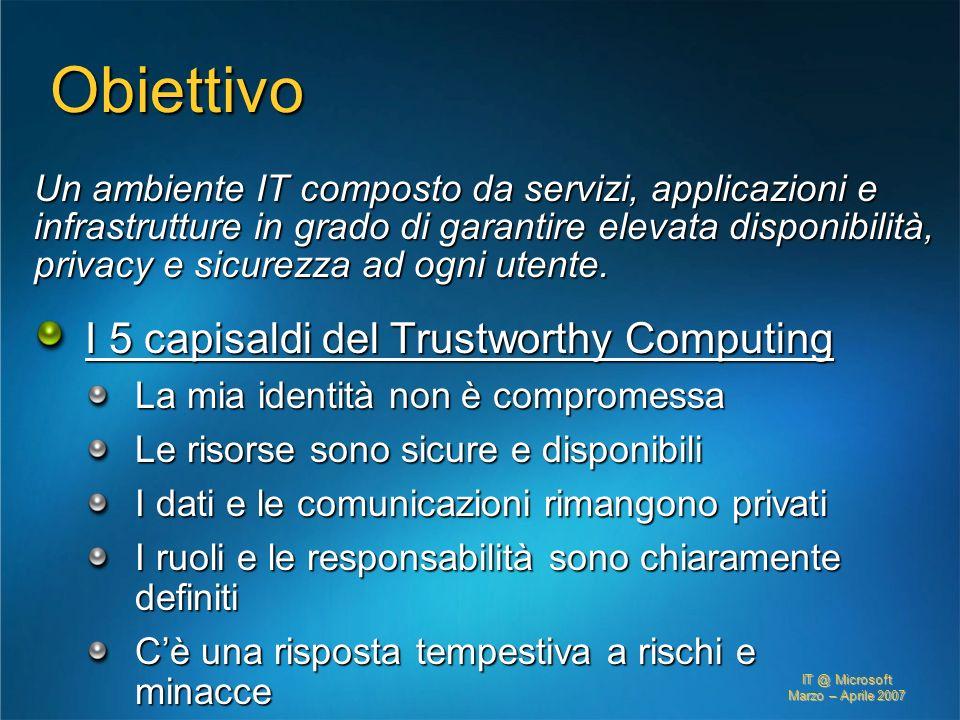 IT @ Microsoft Marzo – Aprile 2007 Obiettivo I 5 capisaldi del Trustworthy Computing La mia identità non è compromessa Le risorse sono sicure e dispon