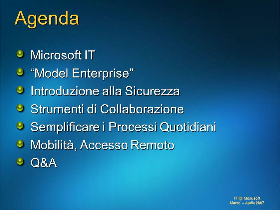 IT @ Microsoft Marzo – Aprile 2007 Agenda Microsoft IT Model Enterprise Introduzione alla Sicurezza Strumenti di Collaborazione Semplificare i Process