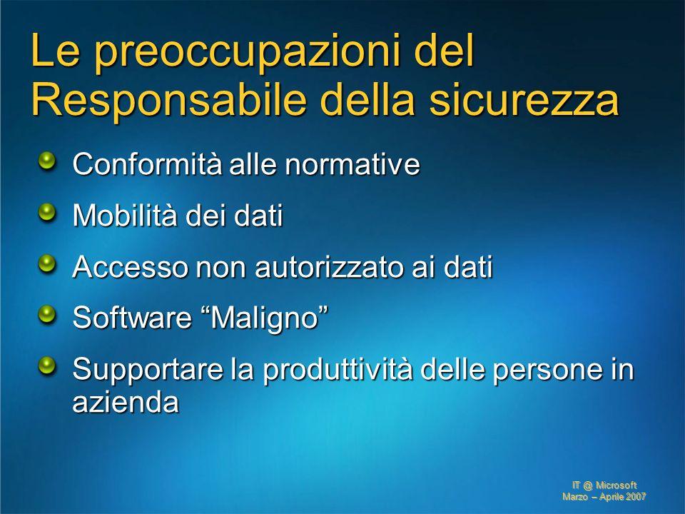 IT @ Microsoft Marzo – Aprile 2007 Le preoccupazioni del Responsabile della sicurezza Conformità alle normative Mobilità dei dati Accesso non autorizz
