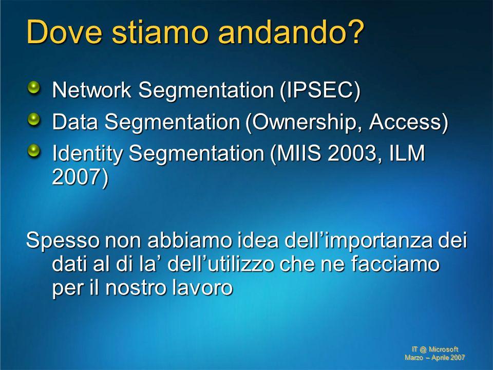 IT @ Microsoft Marzo – Aprile 2007 Dove stiamo andando? Network Segmentation (IPSEC) Data Segmentation (Ownership, Access) Identity Segmentation (MIIS