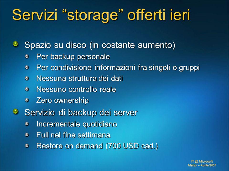 IT @ Microsoft Marzo – Aprile 2007 Servizi storage offerti ieri Spazio su disco (in costante aumento) Per backup personale Per condivisione informazio