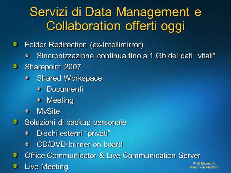 Servizi di Data Management e Collaboration offerti oggi Folder Redirection (ex-Intellimirror) Sincronizzazione continua fino a 1 Gb dei dati vitali Sh