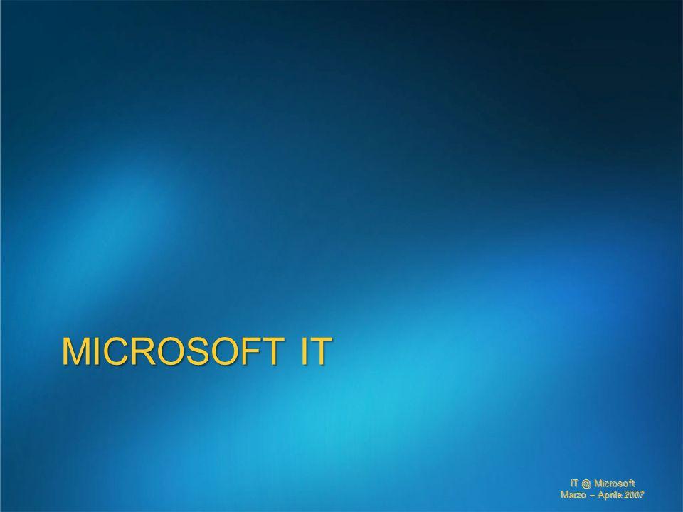 IT @ Microsoft Marzo – Aprile 2007 Cosa abbiamo imparato.