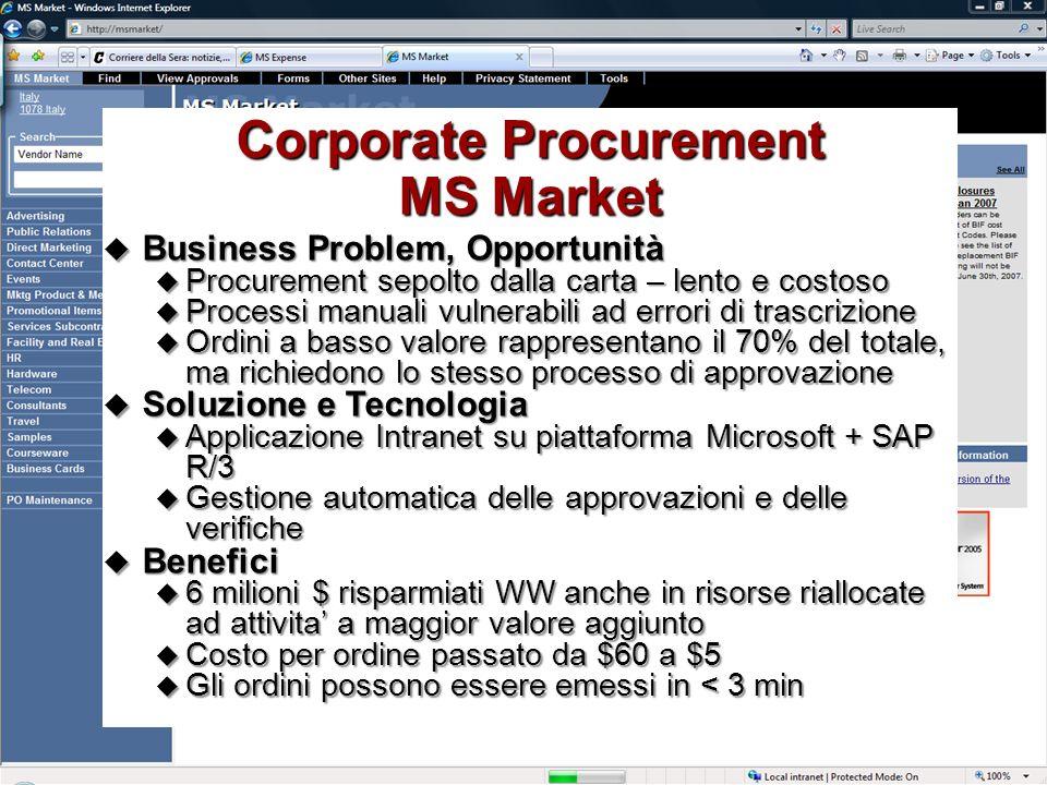 IT @ Microsoft Marzo – Aprile 2007 Corporate Procurement MS Market Business Problem, Opportunità Business Problem, Opportunità Procurement sepolto dal