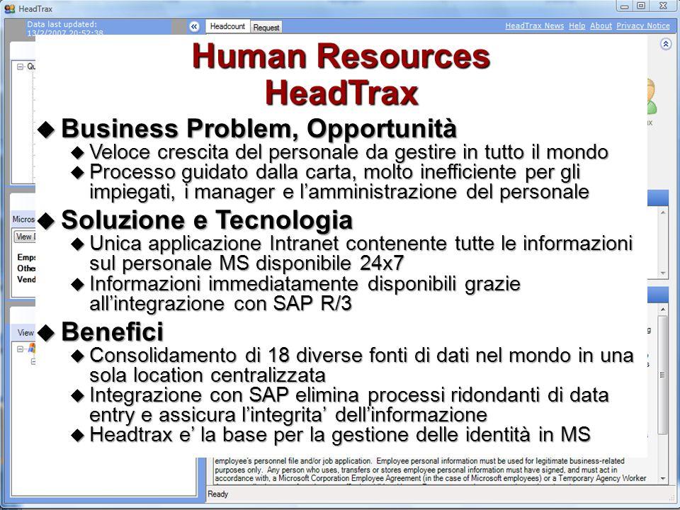 IT @ Microsoft Marzo – Aprile 2007 Human Resources HeadTrax Business Problem, Opportunità Business Problem, Opportunità Veloce crescita del personale