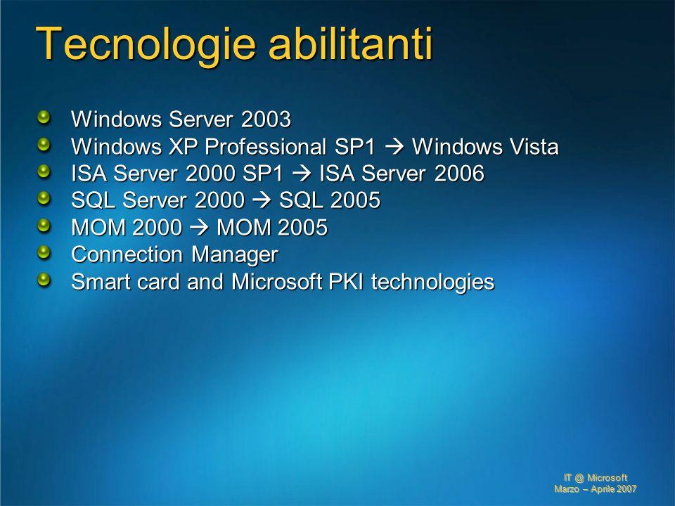 IT @ Microsoft Marzo – Aprile 2007 Tecnologie abilitanti Windows Server 2003 Windows XP Professional SP1 Windows Vista ISA Server 2000 SP1 ISA Server