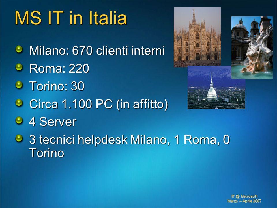 IT @ Microsoft Marzo – Aprile 2007 MS IT in Italia Milano: 670 clienti interni Roma: 220 Torino: 30 Circa 1.100 PC (in affitto) 4 Server 3 tecnici hel