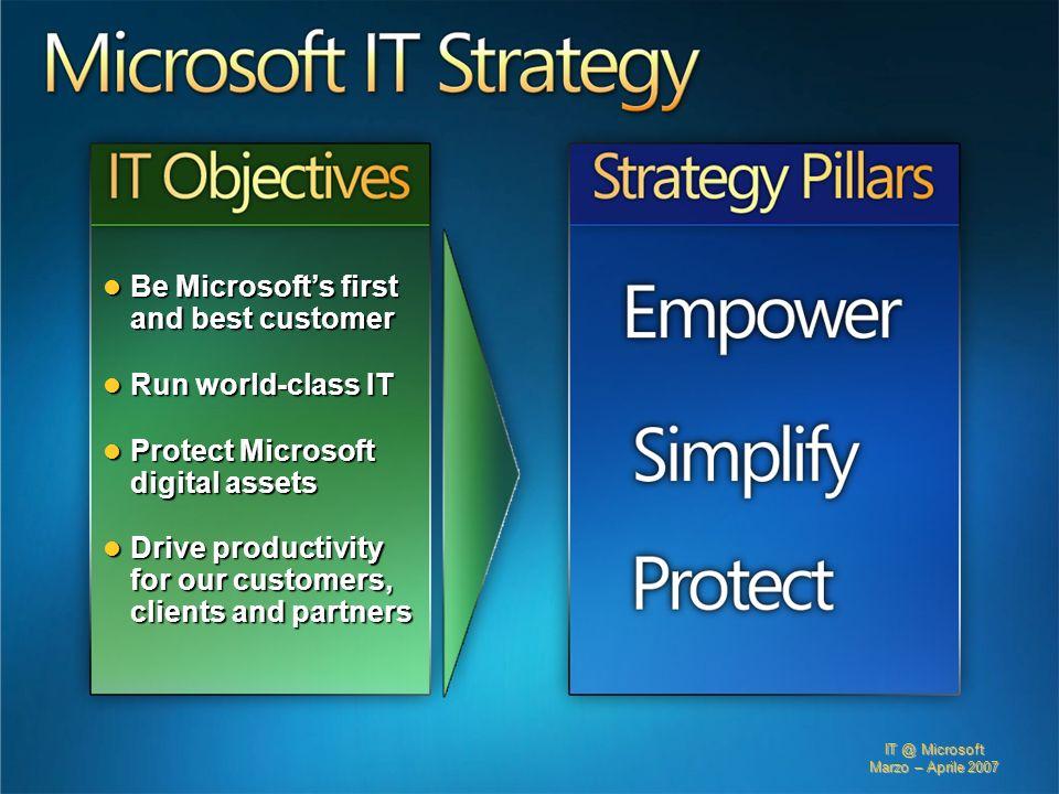 IT @ Microsoft Marzo – Aprile 2007 Be Microsofts first and best customer Be Microsofts first and best customer Run world-class IT Run world-class IT P