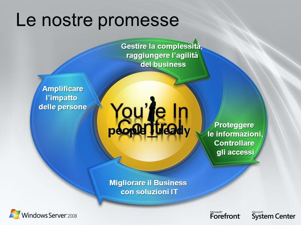 Le nostre promesse Gestire la complessità, raggiungere lagilità del business Proteggere le informazioni, Controllare gli accessi Migliorare il Busines