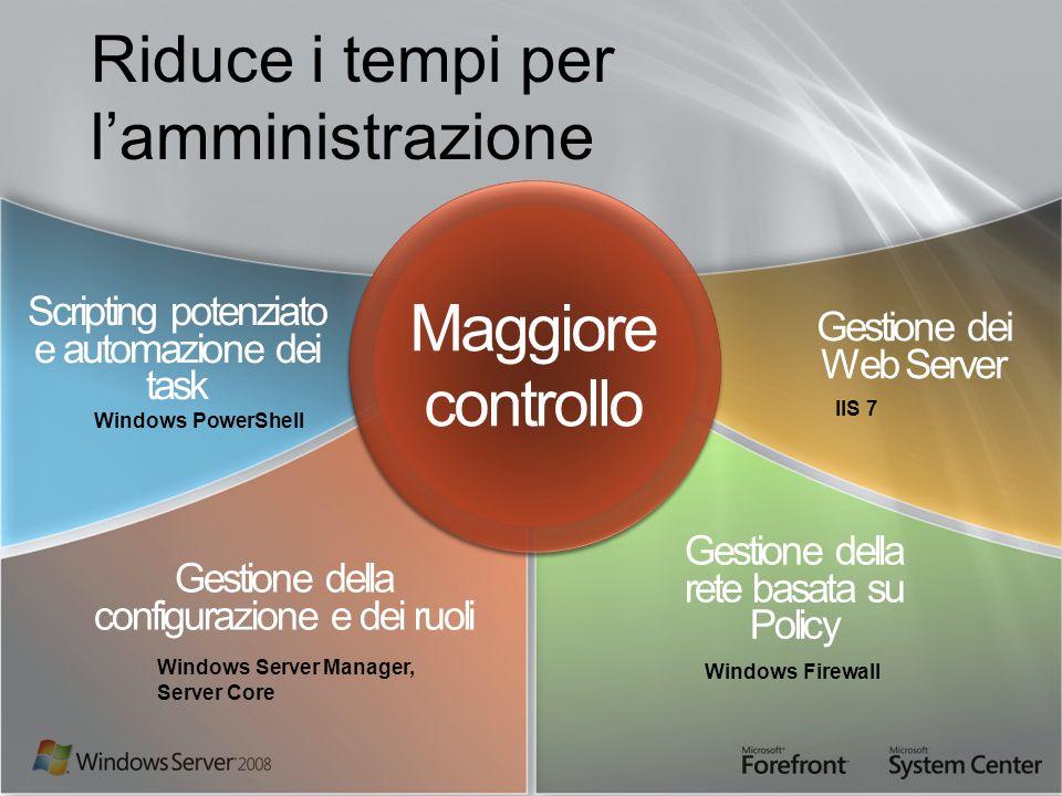 Gestione dei Web Server Gestione della configurazione e dei ruoli Gestione della rete basata su Policy Scripting potenziato e automazione dei task Mag