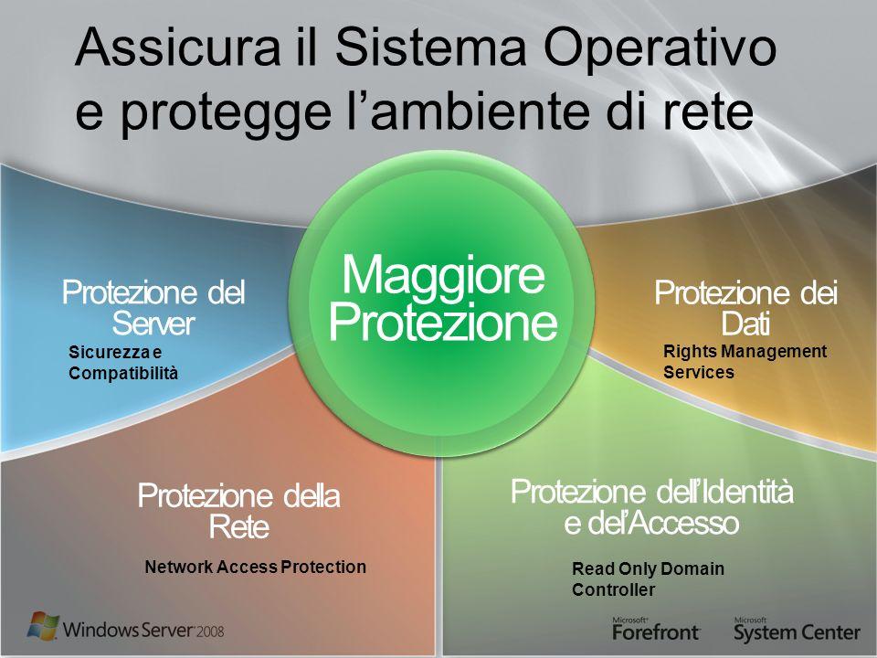 Assicura il Sistema Operativo e protegge lambiente di rete Protezione dei Dati Protezione della Rete Protezione dellIdentità e delAccesso Protezione d