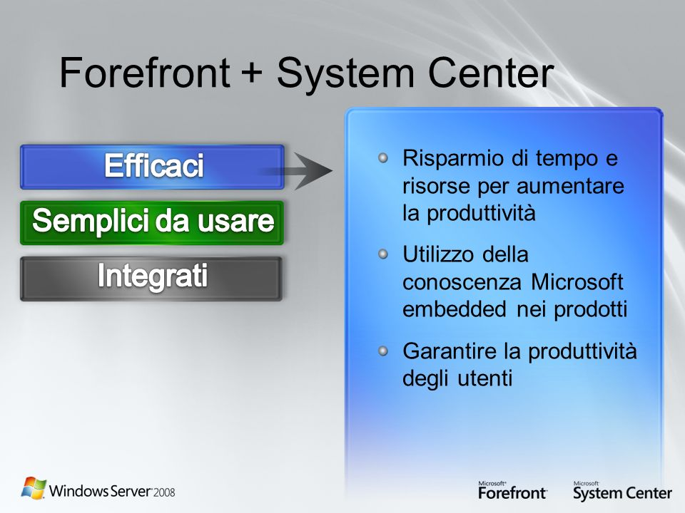 Forefront + System Center Risparmio di tempo e risorse per aumentare la produttività Utilizzo della conoscenza Microsoft embedded nei prodotti Garanti