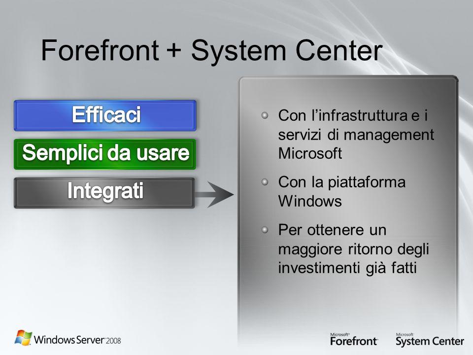 Forefront + System Center Con linfrastruttura e i servizi di management Microsoft Con la piattaforma Windows Per ottenere un maggiore ritorno degli in