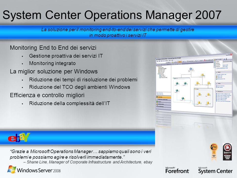 Monitoring End to End dei servizi Gestione proattiva dei servizi IT Monitoring integrato La miglior soluzione per Windows Riduzione dei tempi di risol