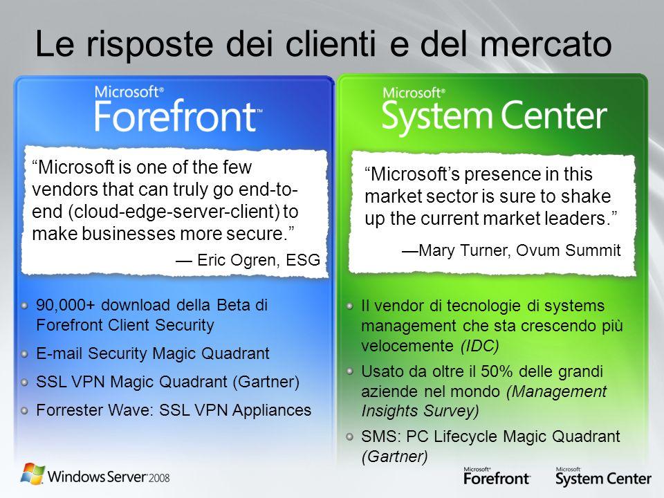 Le risposte dei clienti e del mercato Il vendor di tecnologie di systems management che sta crescendo più velocemente (IDC) Usato da oltre il 50% dell