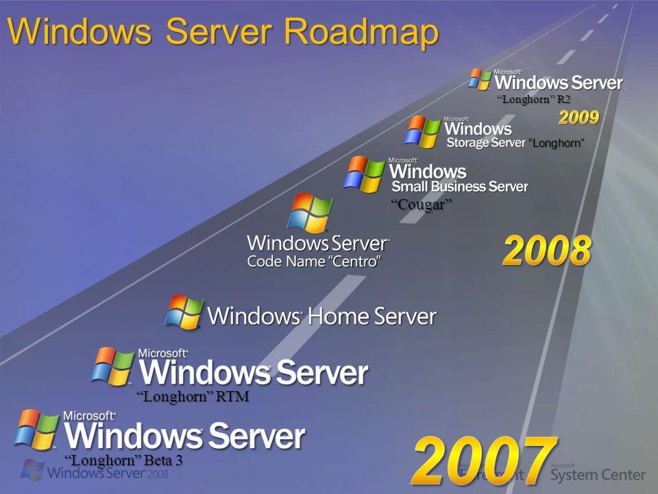 Windows Server Roadmap Longhorn Beta 3 Longhorn RTM Longhorn Longhorn R2 Cougar