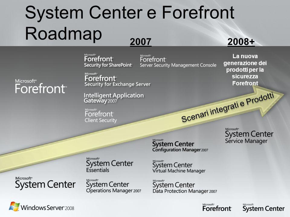 System Center e Forefront Roadmap 20072008+ Scenari integrati e Prodotti La nuova generazione dei prodotti per la sicurezza Forefront