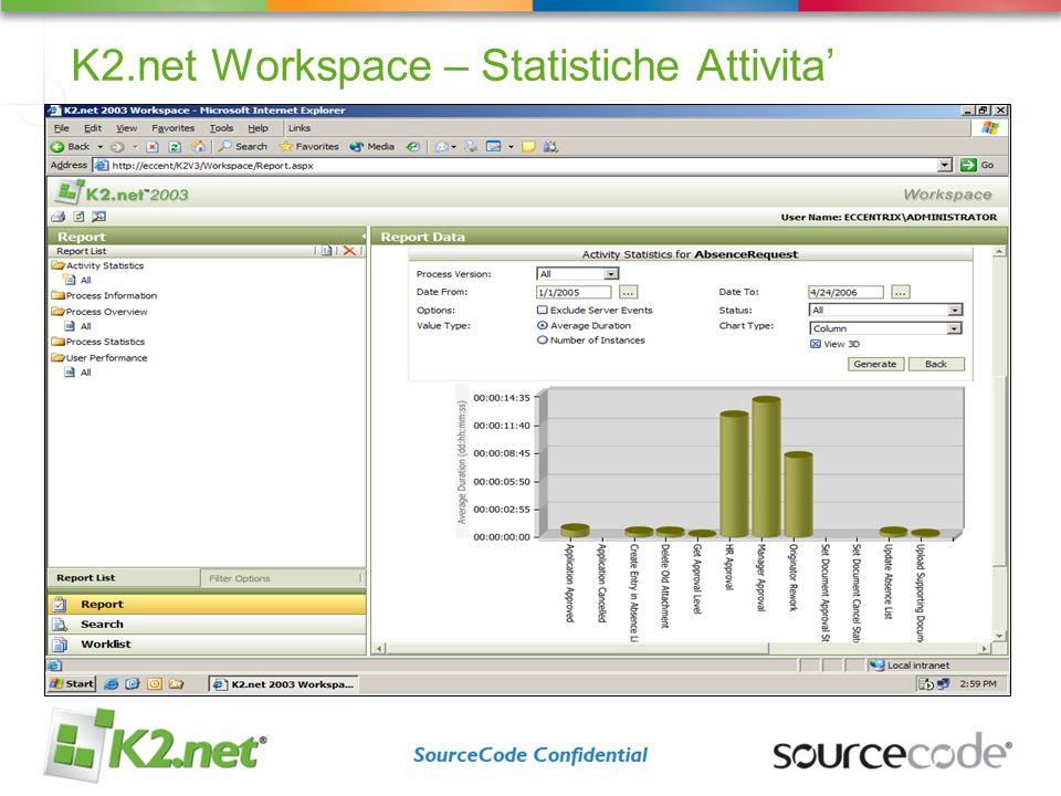 K2.net Workspace – Statistiche Attivita