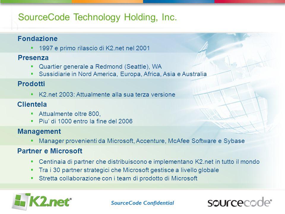 1997 e primo rilascio di K2.net nel 2001 Quartier generale a Redmond (Seattle), WA Sussidiarie in Nord America, Europa, Africa, Asia e Australia K2.ne