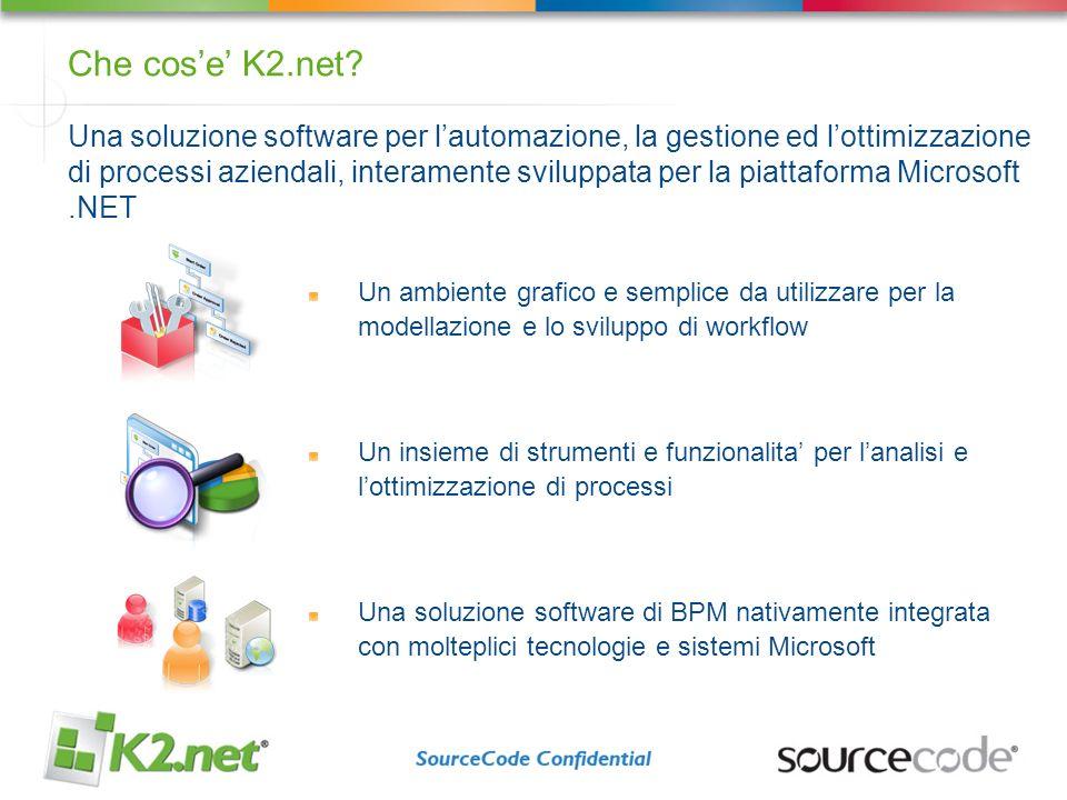 Una soluzione software per lautomazione, la gestione ed lottimizzazione di processi aziendali, interamente sviluppata per la piattaforma Microsoft.NET
