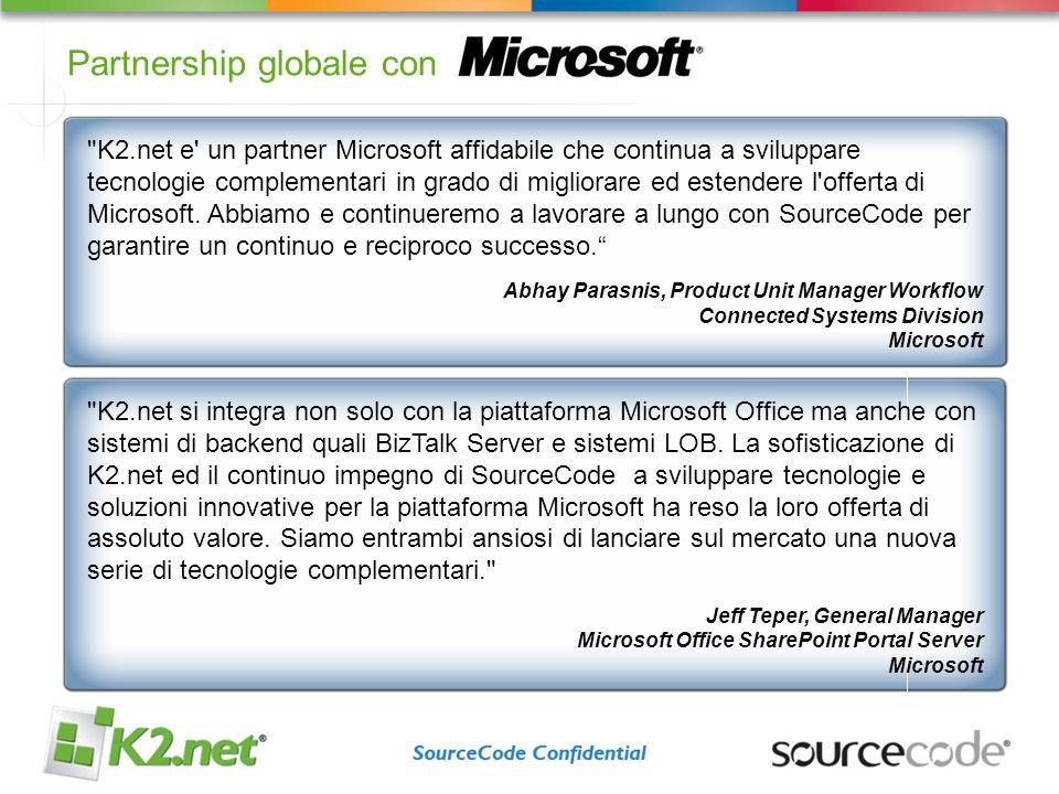 Messaging Collaboration Enterprise Content Management Enterprise Application Integration Solution Development and Extensibility Security & System Management Tecnologie e Soluzioni Microsoft integrate con K2.net 2003