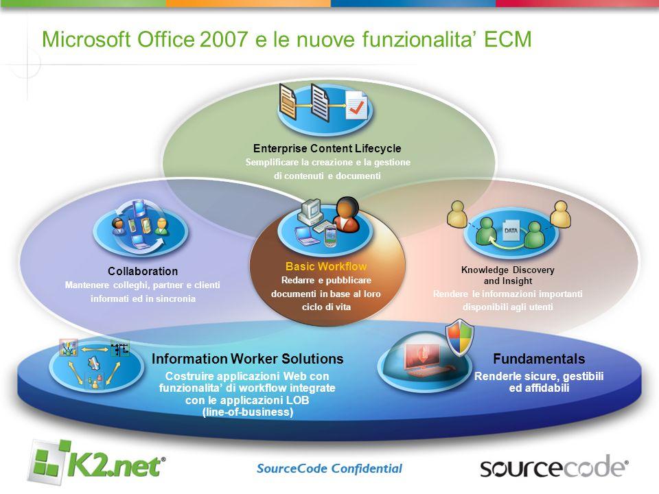 WinFX, Office 2007 e K2.net Black Pearl