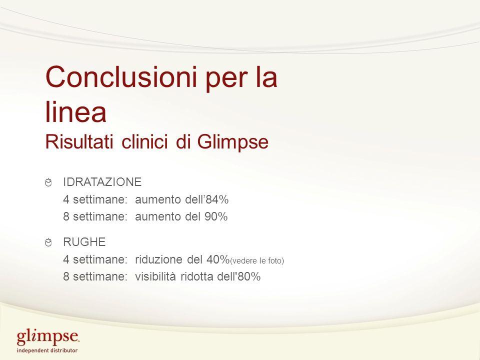 Conclusioni per la linea Risultati clinici di Glimpse IDRATAZIONE 4 settimane: aumento dell84% 8 settimane: aumento del 90% RUGHE 4 settimane: riduzione del 40% (vedere le foto) 8 settimane: visibilità ridotta dell 80%