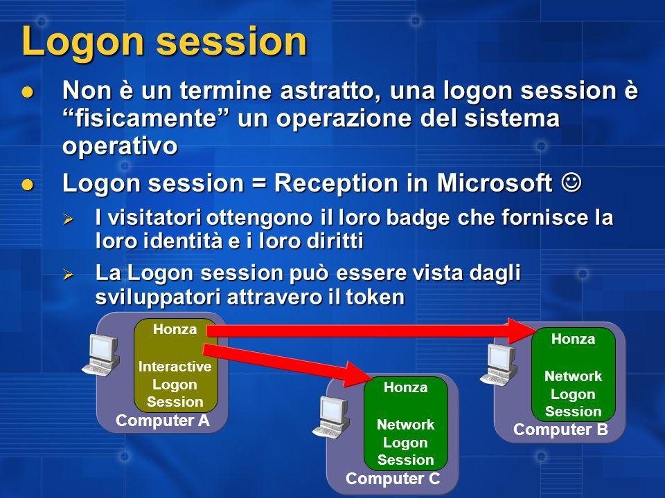 Logon session Non è un termine astratto, una logon session è fisicamente un operazione del sistema operativo Non è un termine astratto, una logon sess