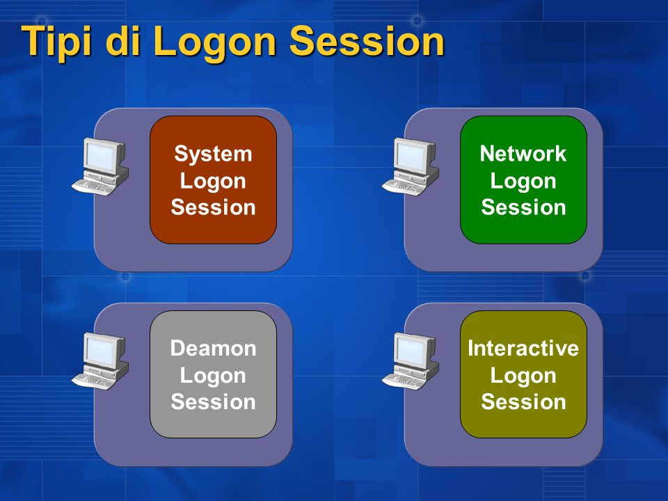 Tipi di Logon Session System Logon Session Interactive Logon Session Deamon Logon Session Network Logon Session