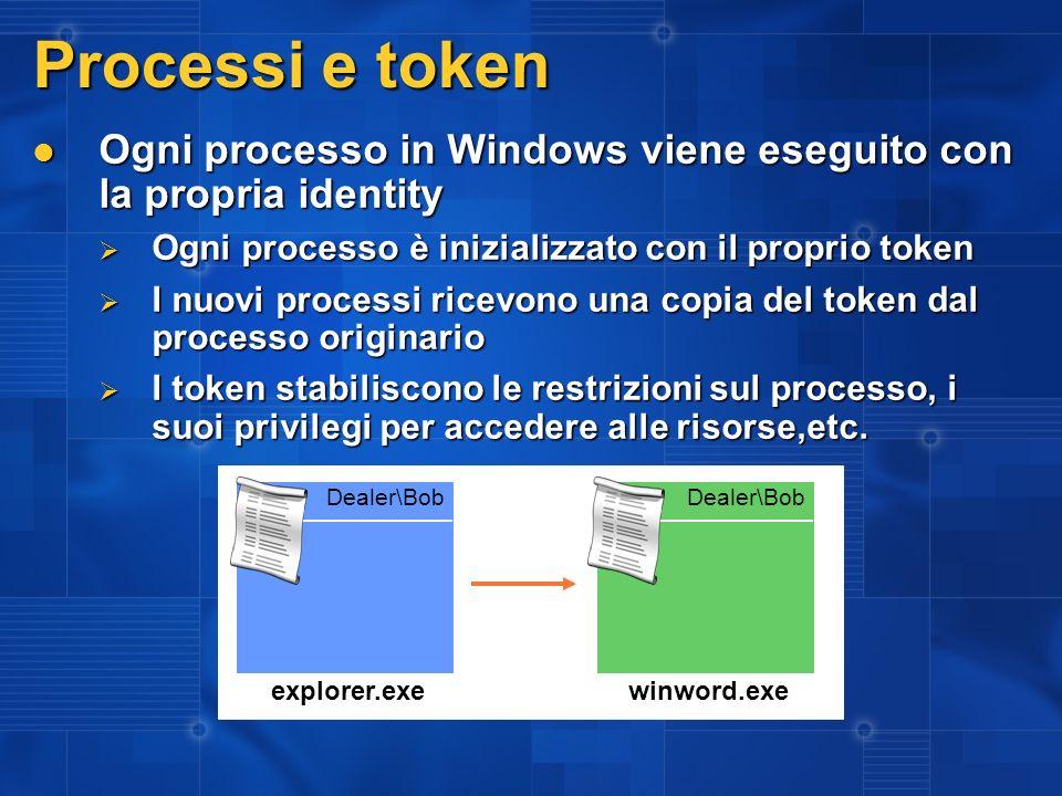 Processi e token Ogni processo in Windows viene eseguito con la propria identity Ogni processo in Windows viene eseguito con la propria identity Ogni