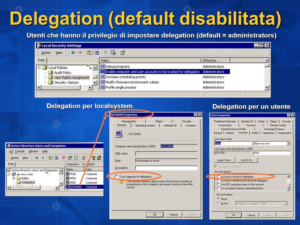 Delegation (default disabilitata) Delegation per localsystem Delegation per un utente Utenti che hanno il privilegio di impostare delegation (default