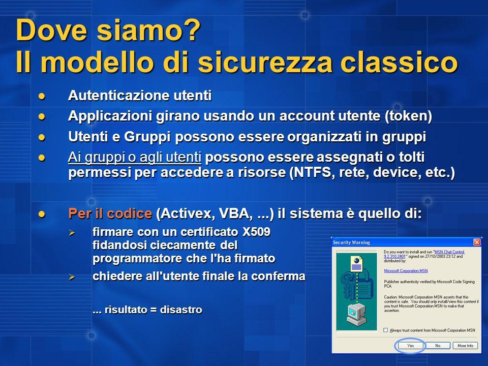 Dove siamo? Il modello di sicurezza classico Autenticazione utenti Autenticazione utenti Applicazioni girano usando un account utente (token) Applicaz