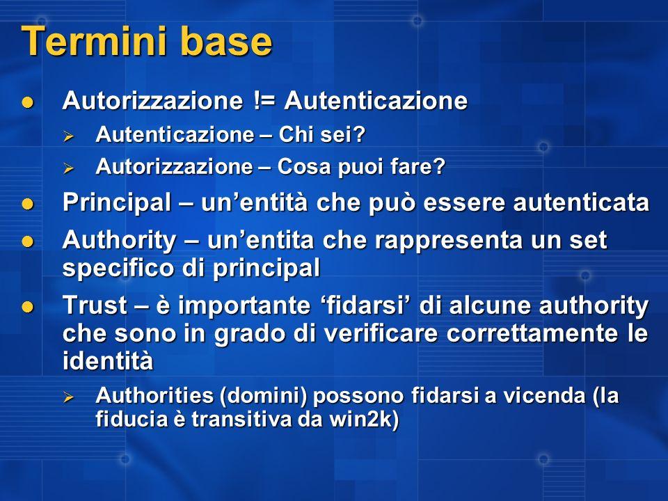 Termini base Autorizzazione != Autenticazione Autorizzazione != Autenticazione Autenticazione – Chi sei? Autenticazione – Chi sei? Autorizzazione – Co