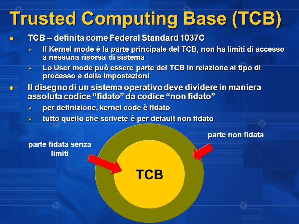 Trusted Computing Base (TCB) TCB – definita come Federal Standard 1037C TCB – definita come Federal Standard 1037C Il Kernel mode è la parte principal