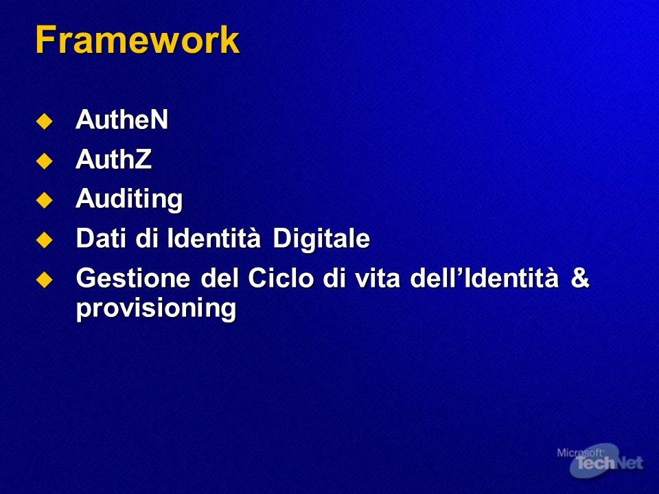 Framework AutheN AutheN AuthZ AuthZ Auditing Auditing Dati di Identità Digitale Dati di Identità Digitale Gestione del Ciclo di vita dellIdentità & provisioning Gestione del Ciclo di vita dellIdentità & provisioning