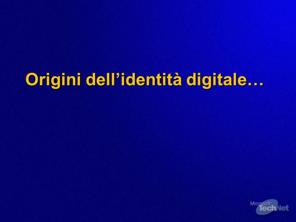Origini dellidentità digitale…