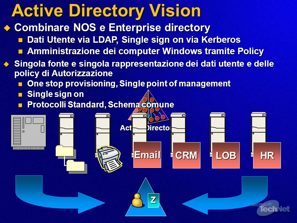 Active Directory Vision Active Directory Combinare NOS e Enterprise directory Combinare NOS e Enterprise directory Dati Utente via LDAP, Single sign on via Kerberos Dati Utente via LDAP, Single sign on via Kerberos Amministrazione dei computer Windows tramite Policy Amministrazione dei computer Windows tramite Policy Singola fonte e singola rappresentazione dei dati utente e delle policy di Autorizzazione Singola fonte e singola rappresentazione dei dati utente e delle policy di Autorizzazione One stop provisioning, Single point of management One stop provisioning, Single point of management Single sign on Single sign on Protocolli Standard, Schema comune Protocolli Standard, Schema comune Email CRM LOBHR Z