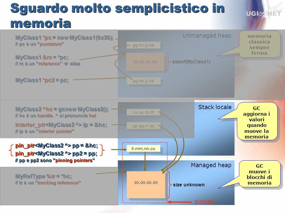 Stack locale Managed heap GC muove i blocchi di memoria GC aggiorna i valori quando muove la memoria GC aggiorna i valori quando muove la memoria Sgua