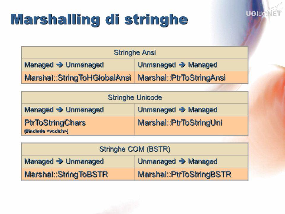 Marshalling di stringhe Stringhe Ansi Managed Unmanaged Unmanaged Managed Marshal::StringToHGlobalAnsiMarshal::PtrToStringAnsi Stringhe Unicode Manage
