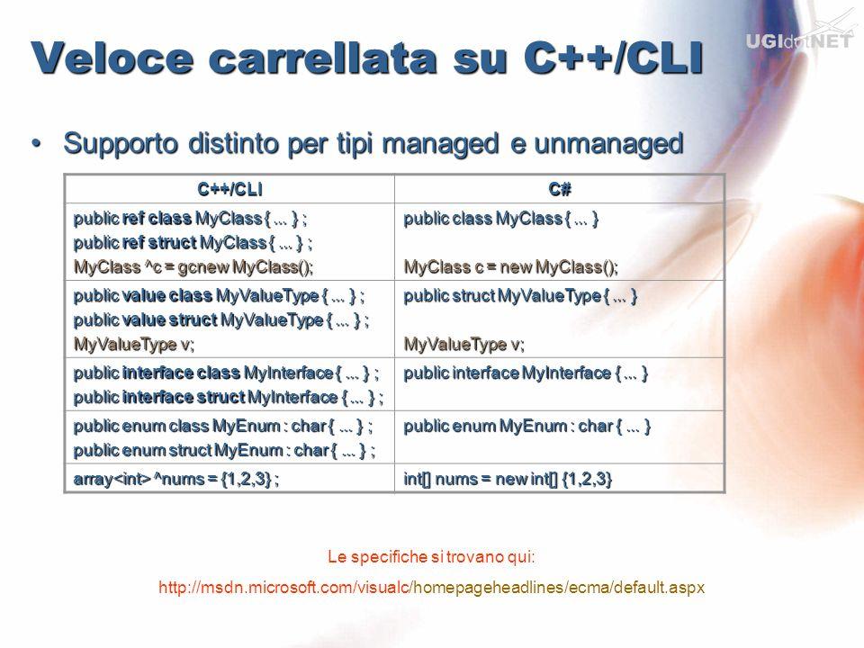 I nuovi operatori ^ e % Introdotto nel linguaggio l handle Introdotto nel linguaggio l handle –una sorta di puntatore managed ad un oggetto nel managed heap –Il CLR tiene aggiornato il suo valore quando esegue la GC –analogo del reference di C#, ma il reference in C++ esisteva già –il simbolo è hat ^ –su un handle si applicano gli operatori -> e * –L analogo di void* è Object^ Nuovo allocatore di memoria managed gcnewNuovo allocatore di memoria managed gcnew –String ^s1 = gcnew String; –String s2; continua ad essere un espressione valida Introdotto nel linguaggio il tracking reference Introdotto nel linguaggio il tracking reference –Analogo del reference & di C++ classico, cioè un alias all oggetto –il simbolo è %