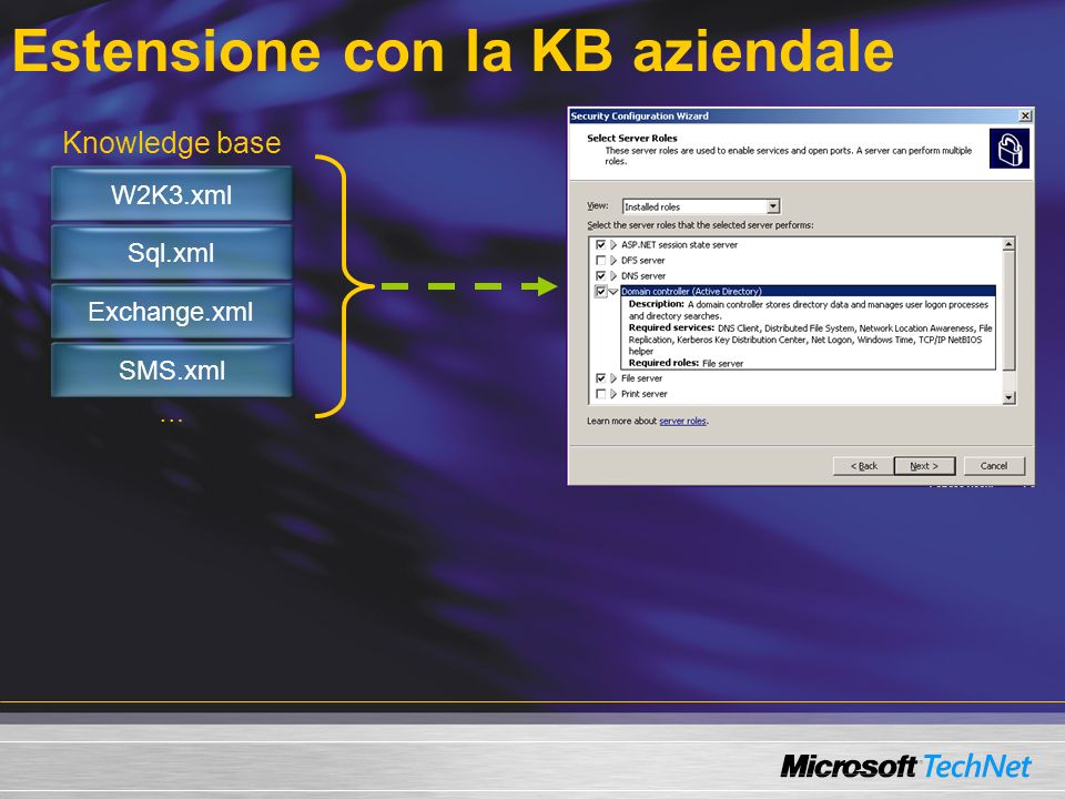 Estensione con la KB aziendale W2K3.xml Sql.xml Exchange.xml SMS.xml Knowledge base …