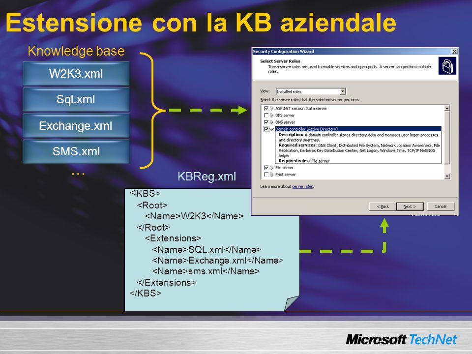 Estensione con la KB aziendale W2K3.xml Sql.xml Exchange.xml SMS.xml Knowledge base … W2K3 SQL.xml Exchange.xml sms.xml KBReg.xml