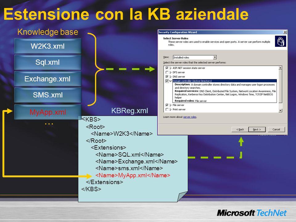 Estensione con la KB aziendale W2K3.xml Sql.xml Exchange.xml SMS.xml Knowledge base … W2K3 SQL.xml Exchange.xml sms.xml MyApp.xml KBReg.xml MyApp.xml